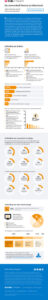 connected finance professional infographic